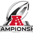 AFC Championship