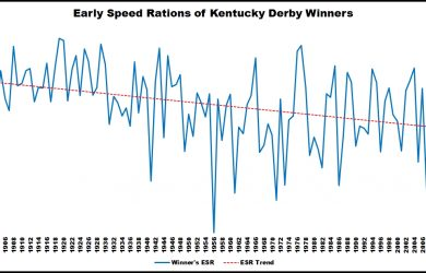 Kentucky Derby Pace