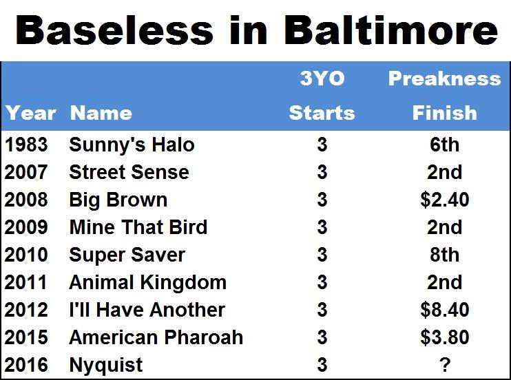 Baseless in Baltimore