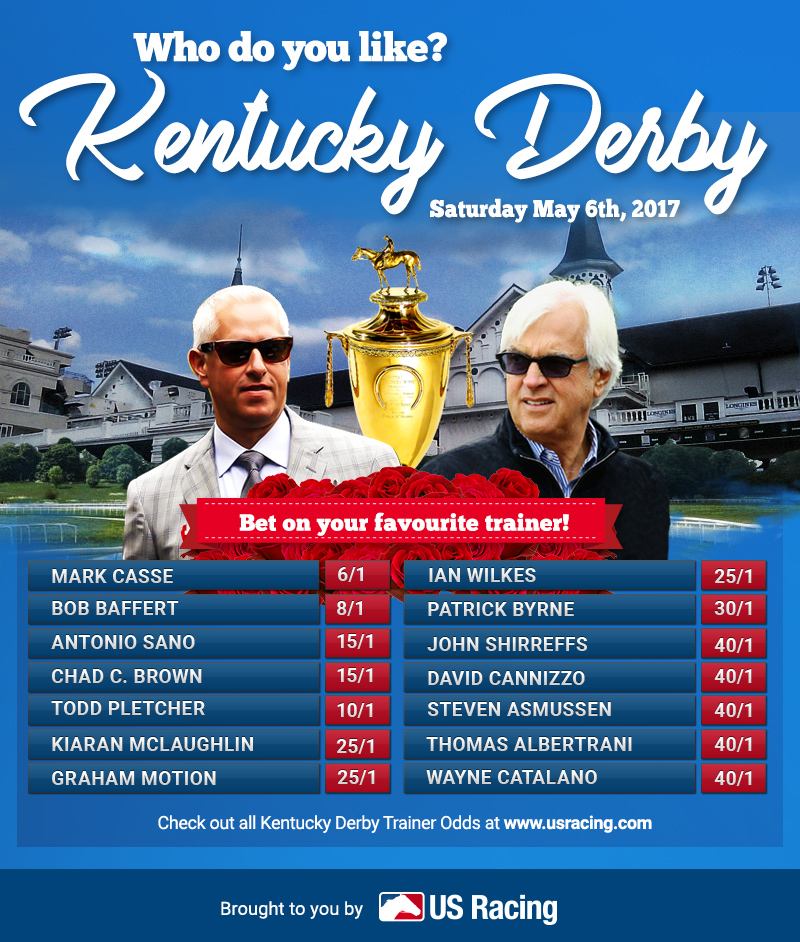 Kentucky-Derby_Trainers