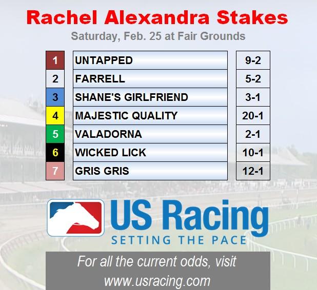 RachelAlexandra-Odds