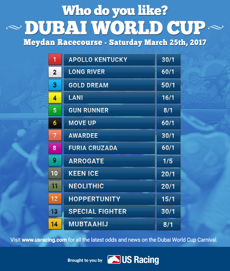 DubaiWorldCup-Odds