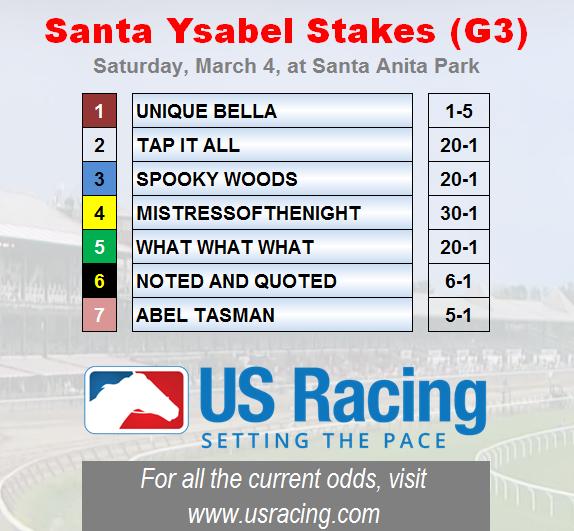 SantaYsabel-Odds