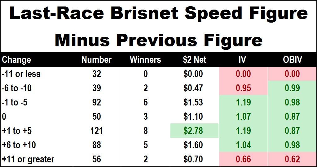 Kentucky-Derby-Bounce-Stats