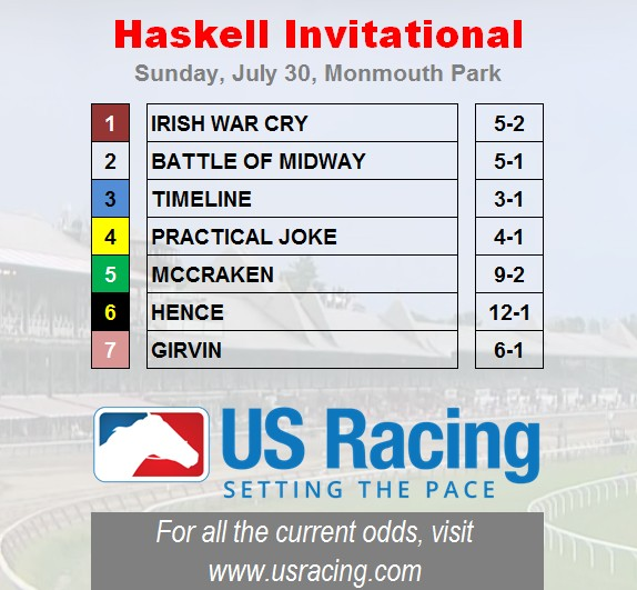 Haskell-Invitational-Odds