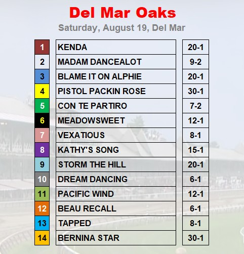 Del-Mar-Oaks-Odds