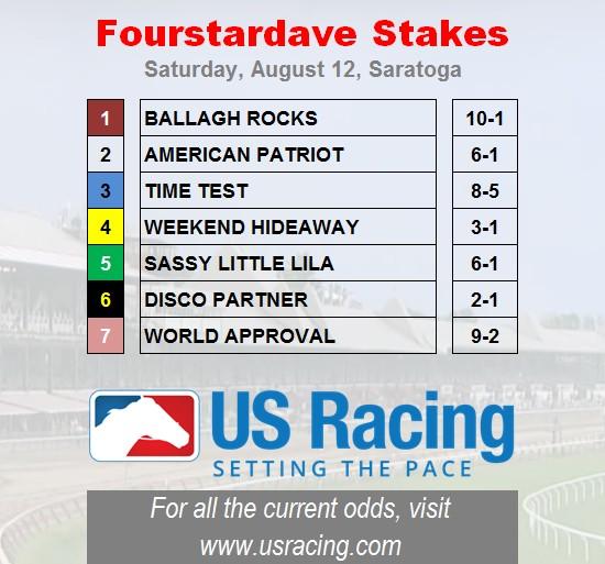 Fourstardave-Odds