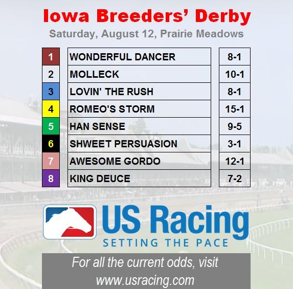 Iowa-Breeders-Derby