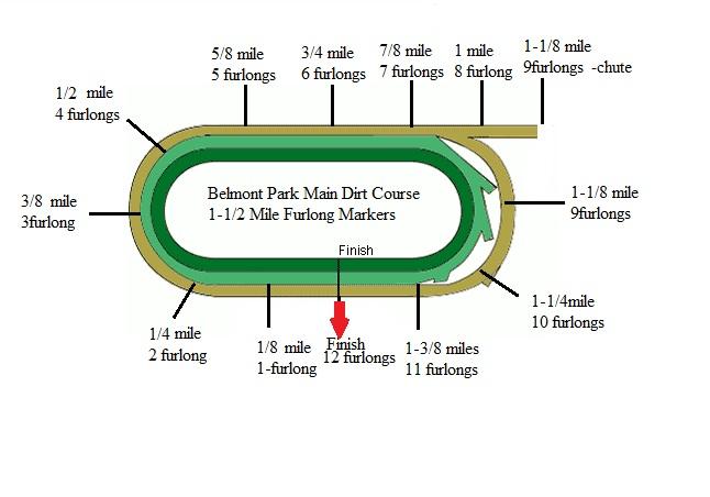 belmont-park-drawing_jockeyworld