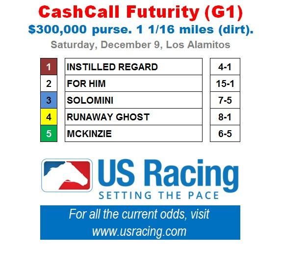 CashCall-Futurity-Odds