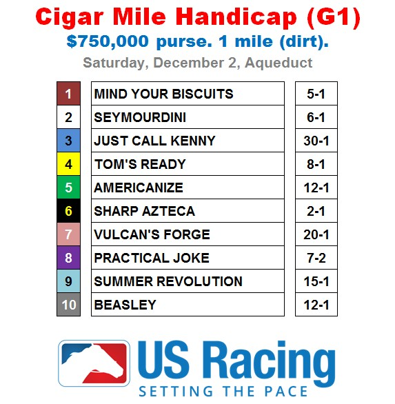 Cigar-Handicap-Odds