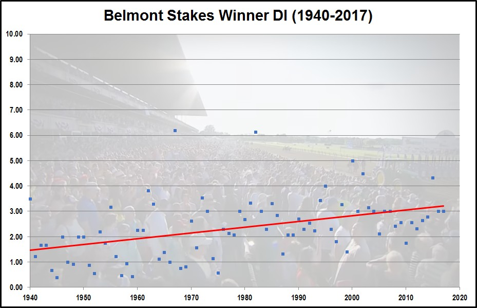 Belmont-Stakes-DI