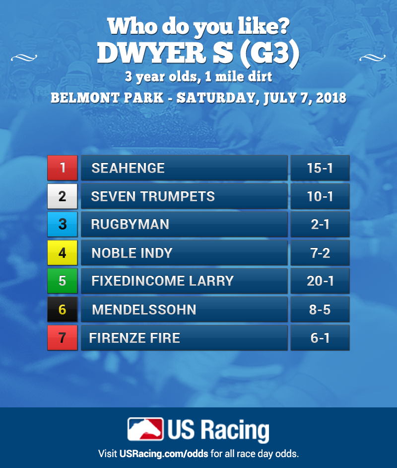 Dwyer-Odds-USRacing