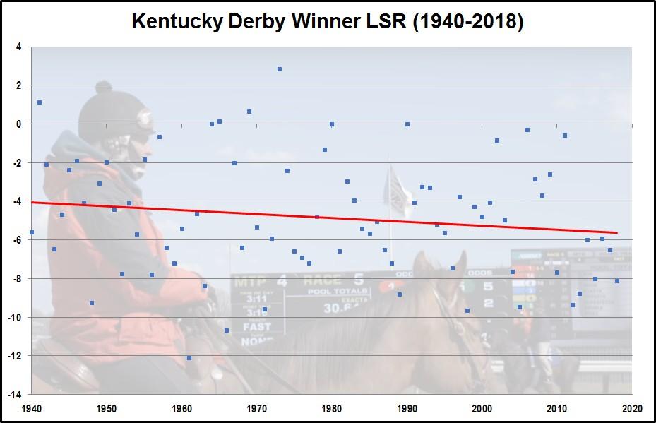 Kentucky-Derby-LSR
