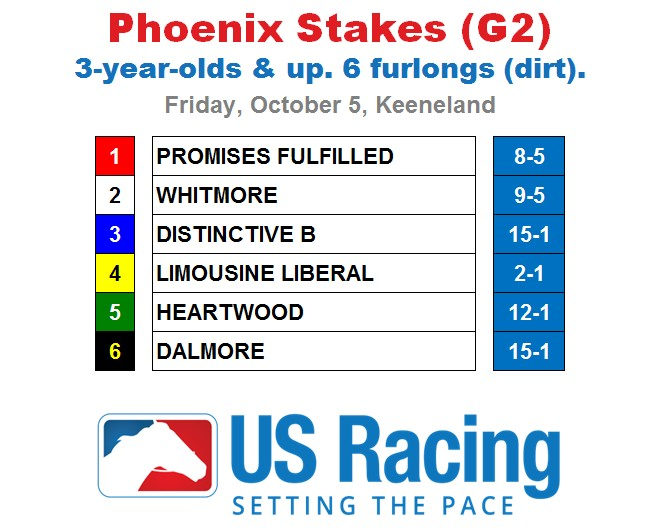 Phoenix-Stakes-Odds