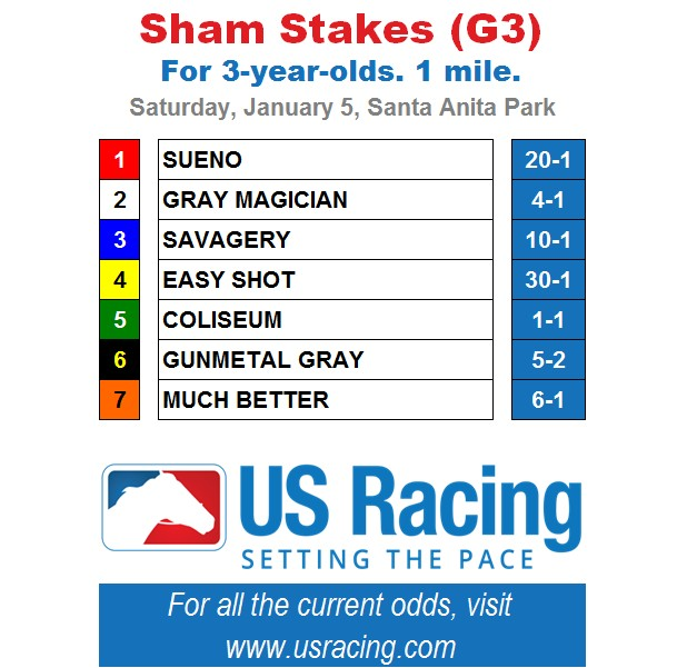 Sham-Stakes-Odds