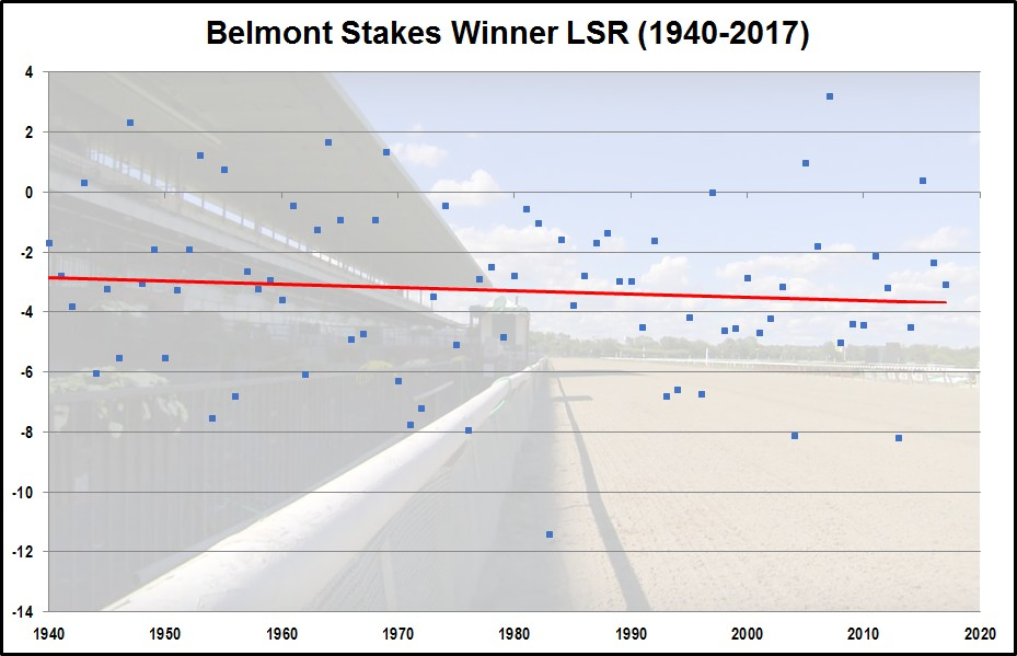 Belmont-Stakes-LSR