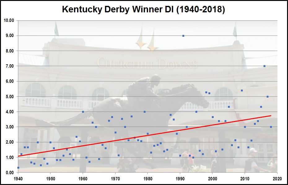 Kentucky-Derby-DI